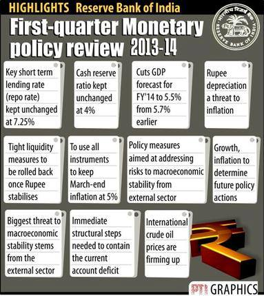 Indian monetary policy review for Q1 2013-14 Dated 30 July, 2013 by RBI.